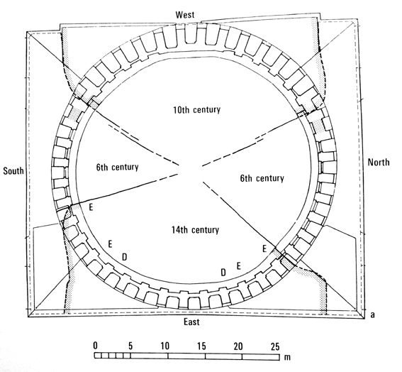 Купол святой Софии